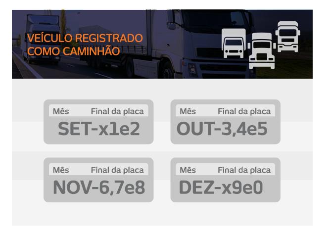 Tabela de licenciamento São Paulo